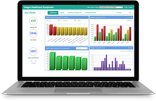 Bonafide Analytic Dashboard
